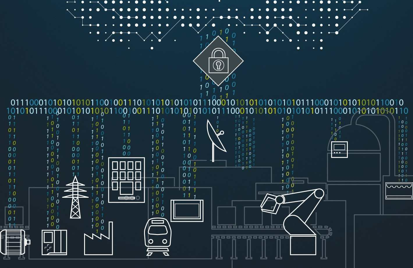 Plattformen für das industrielle Internet